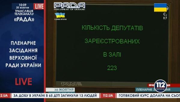 Турчинов не удовлетворен явкой депутатов. Видео